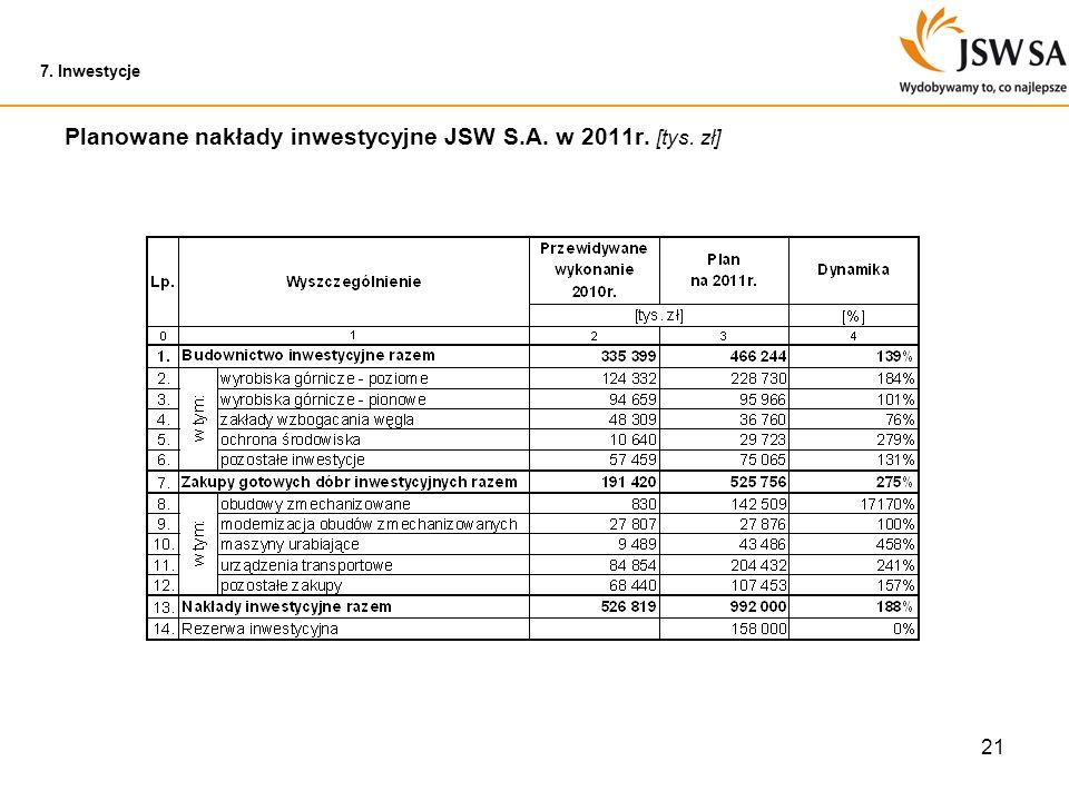 Planowane nakłady inwestycyjne JSW S.A. w 2011r. [tys. zł]